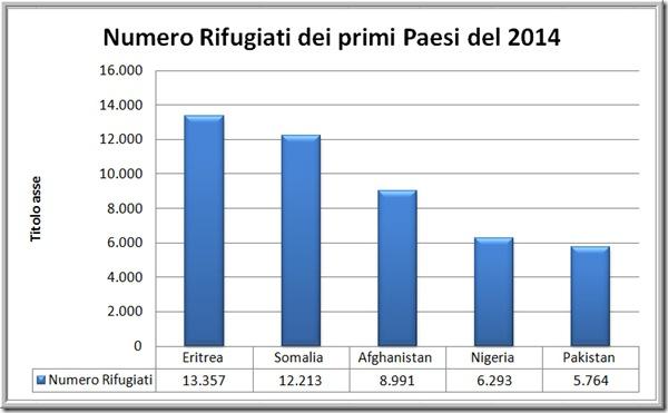 Giovanni roi 39 s weblog quando le parole lasciano un segno for Numero dei parlamentari in italia